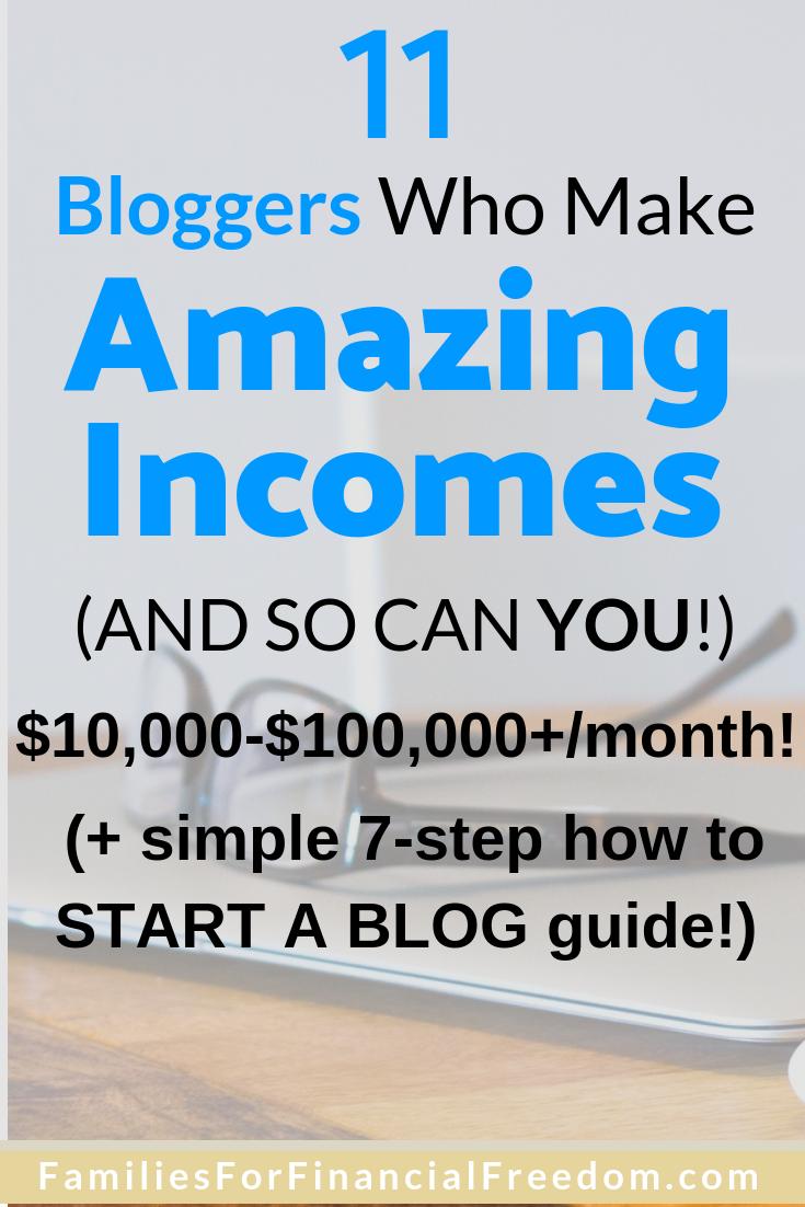 blogger income report