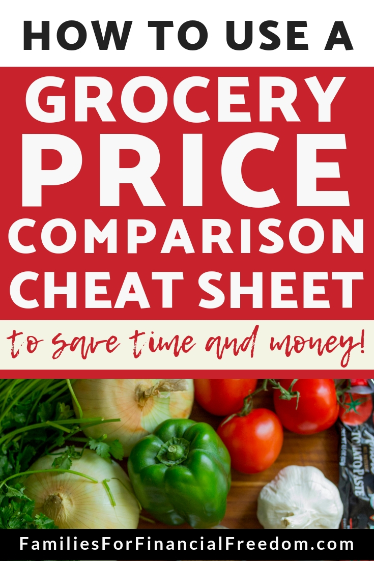 use a grocery item price comparison sheet to save money on groceries