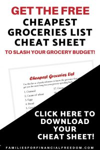 cheapest groceries list cheat sheet